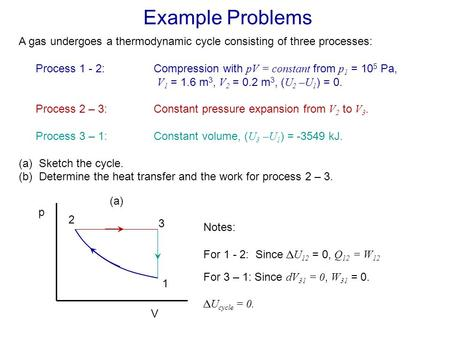 Example Problems A gas undergoes a thermodynamic cycle consisting of three processes: Process 1 - 2:		Compression with pV = constant from p1 = 105 Pa,