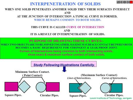 INTERPENETRATION OF SOLIDS WHEN ONE SOLID PENETRATES ANOTHER SOLID THEN THEIR SURFACES INTERSECT AND AT THE JUNCTION OF INTERSECTION A TYPICAL CURVE IS.
