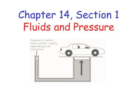Chapter 14, Section 1 Fluids and Pressure. All Fluids Exert Pressure Fluids include liquids and gases. Pressure is the amount of force exerted on a given.