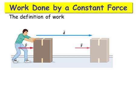 Work Done by a Constant Force The definition of work.