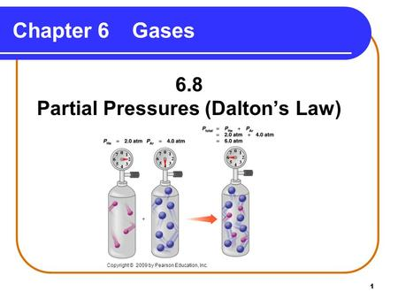 1 Chapter 6 Gases 6.8 Partial Pressures (Dalton's Law) Copyright © 2009 by Pearson Education, Inc.
