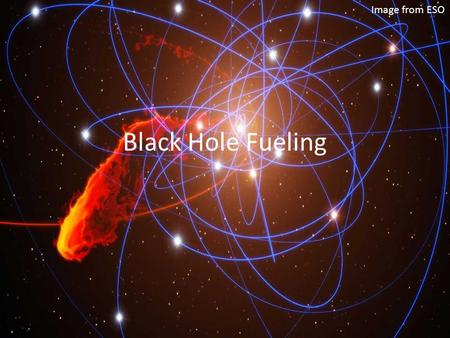Black Hole Fueling Image from ESO. Accretion to Supermassive Black Hole a: Ho, Filippenko & Sargent 1997a 10^6Mo 10^8 yr.