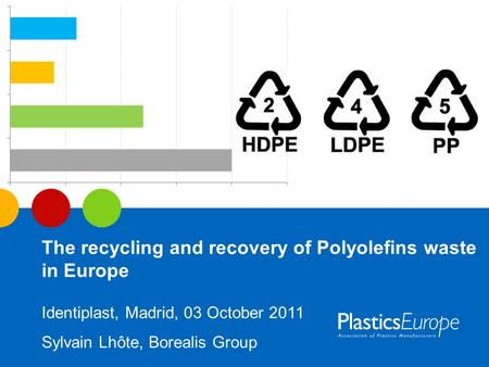 The recycling and recovery of Polyolefins waste in Europe Identiplast, Madrid, 03 October 2011 Sylvain Lhôte, Borealis Group.