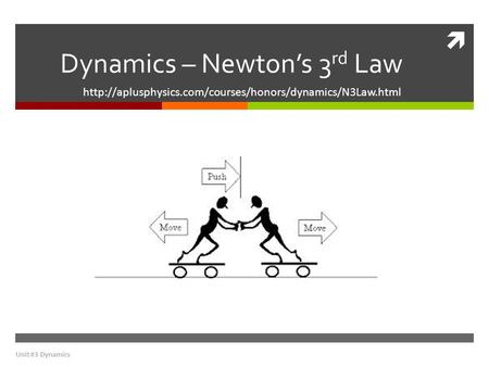  Dynamics – Newton's 3 rd Law  Unit #3 Dynamics.