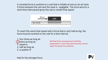 A constant force is exerted on a cart that is initially at rest on an air track. Friction between the cart and the track is negligible. The force acts.