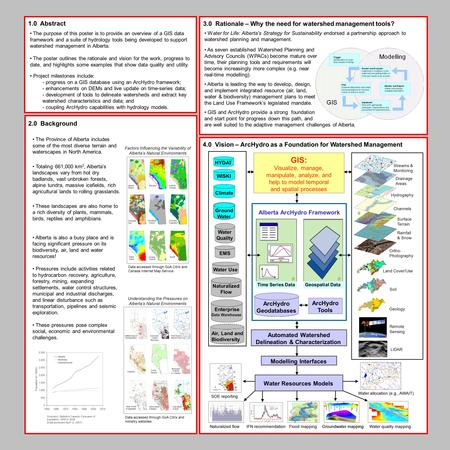 1.0 Abstract The purpose of this poster is to provide an overview of a GIS data framework and a suite of hydrology tools being developed to support watershed.