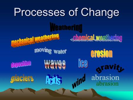 Processes of Change. EQ: How does weathering occur? EQ: