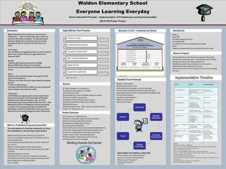 POSTER TEMPLATE BY: www.PosterPresentations.com Waldon Elementary School Everyone Learning Everyday Tamara Skordahl Principal – Implementation of Professional.