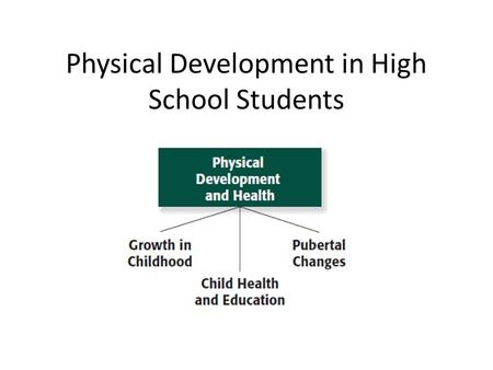 Physical Development in High School Students. Physical Development – In girls: begins 10-12 years old ends 17-19 years old – In boys: begins 12-14 years.