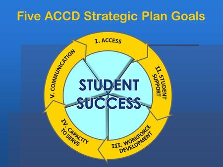 Five ACCD Strategic Plan Goals. SESSION OUTCOMES  Celebrate the great employees of the District!  Celebrate the important role of district employees.