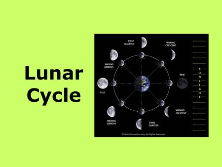 Lunar Cycle. What it is ? Regular cycle in the Earth-moon system producing the phases of the moon. Takes 29.5 days to complete one cycle.