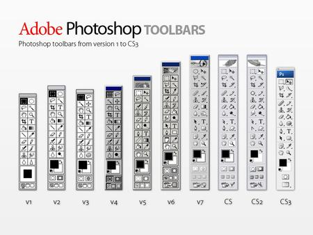 This is the Adobe Photoshop tool bar. The toolbar is broken up into six main sections Selection Tools Crop and Slice Tools Retouching Tools Painting Tools.