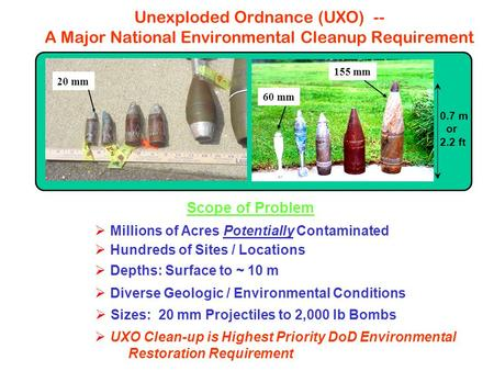 Unexploded Ordnance (UXO) -- A Major National Environmental Cleanup Requirement  Millions of Acres Potentially Contaminated  Hundreds of Sites / Locations.