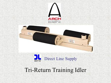 Tri-Return Training Idler Direct Line Supply. Misaligned conveyor belts can wear the edge of your belting and damage your conveyor structure. Misalignment.