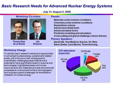 Basic Research Needs for Advanced Nuclear Energy Systems Panels: Materials under extreme conditions Chemistry under extreme conditions Separations science.