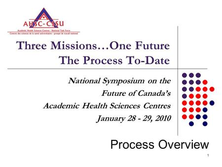 1 Process Overview Three Missions…One Future The Process To-Date National Symposium on the Future of Canada's Academic Health Sciences Centres January.