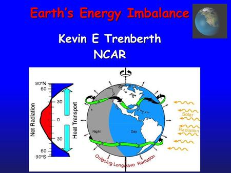 Earth's Energy Imbalance Kevin E Trenberth NCAR Energy on Earth The main external influence on planet Earth is from radiation. Incoming solar shortwave.