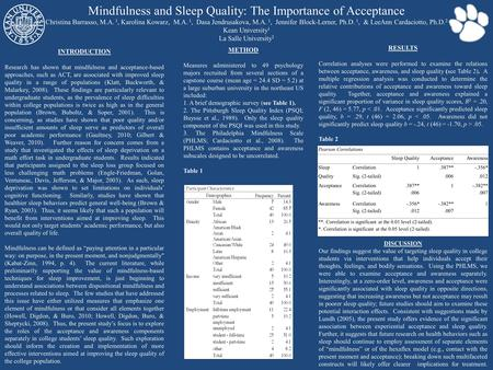 Mindfulness and Sleep Quality: The Importance of Acceptance Christina Barrasso, M.A. 1, Karolina Kowarz, M.A. 1, Dasa Jendrusakova, M.A. 1, Jennifer Block-Lerner,