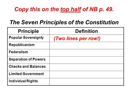 Copy this on the top half of NB p. 49. The Seven Principles of the Constitution PrincipleDefinition Popular Sovereignty (Two lines per row!) Republicanism.