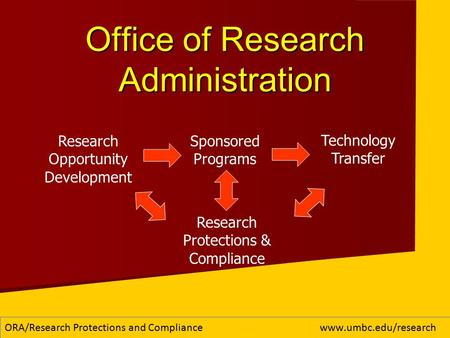 Office of Research Administration Sponsored Programs Technology Transfer Research Protections & Compliance Research Opportunity Development ORA/Research.