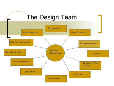 The Design Team Designer / Design Team Electronic Engineer Consumer / Client and User Accountant Marketing Team Economist Production Specialist Ergonomist.