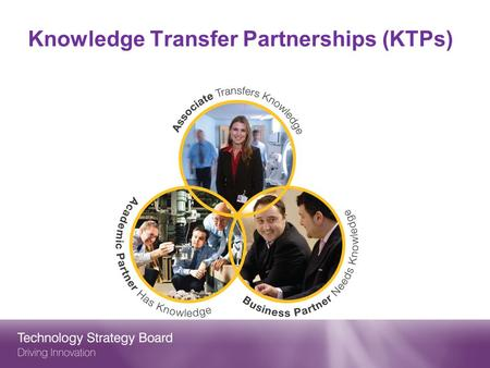 Knowledge Transfer Partnerships (KTPs). Where is KTP on the innovation spectrum? 816597432 Idea concrete; application determined Demonstrator performs.