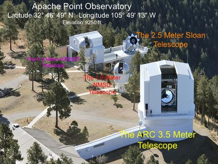 The ARC 3.5 Meter Telescope The 2.5 Meter Sloan Telescope The 0.5 Meter ARCSAT Telescope The 1.0 Meter NMSU Telescope Apache Point Observatory Latitude.