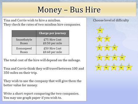 Choose level of difficulty Tina and Corrie wish to hire a minibus. They check the rates of two minibus hire companies. The total cost of the hire will.