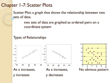 a scatter plot is graph that shows the relationship