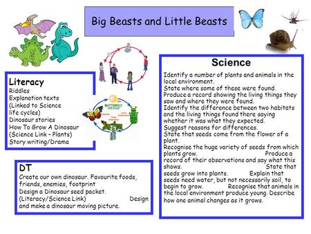 Big Beasts and Little Beasts Literacy Riddles Explanation texts (Linked to Science life cycles) Dinosaur stories How To Grow A Dinosaur (Science Link –
