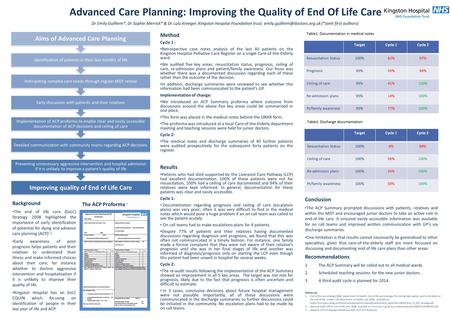 Method Cycle 1 : Retrospective case notes analysis of the last 40 patients on the Kingston Hospital Palliative Care Register on a single Care-of-the-Elderly.