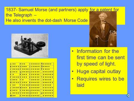 1837- Samuel Morse (and partners) apply for a patent for the Telegraph – He also invents the dot-dash Morse Code Information for the first time can be.