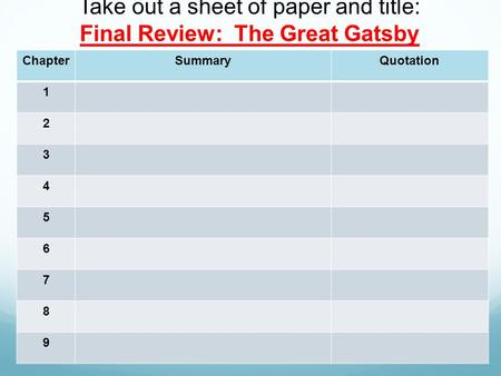 Take out a sheet of paper and title: Final Review: The Great Gatsby ChapterSummaryQuotation 1 2 3 4 5 6 7 8 9.