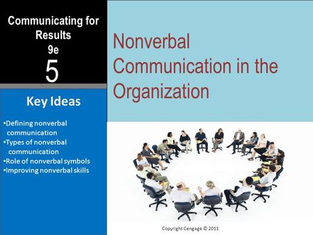 Communicating for Results 9e 5 Key Ideas Defining nonverbal communication Types of nonverbal communication Role of nonverbal symbols Improving nonverbal.