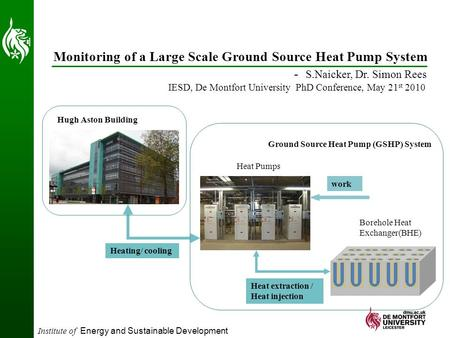 Institute of Energy and Sustainable Development Monitoring of a Large Scale Ground Source Heat Pump System - S.Naicker, Dr. Simon Rees IESD, De Montfort.