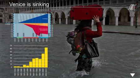 Venice is sinking. Integrated solution for a complex system 1 2 7 3 6 4 5 16 km 2 of salt marshes reconstructed 40 km of industrial canals secured and.