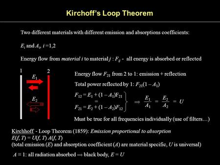 Kirchhoff - Loop Theorem (1859): Emission proportional to absorption E(f, T) = U(f, T) A(f, T) (total emission (E) and absorption coefficient (A) are material.