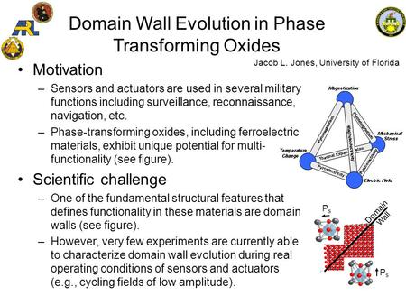 Jacob L. Jones, University of Florida Domain Wall Evolution in Phase Transforming Oxides Motivation –Sensors and actuators are used in several military.