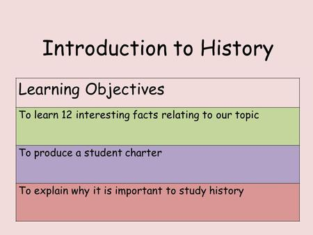 Introduction to History Learning Objectives To learn 12 interesting facts relating to our topic To produce a student charter To explain why it is important.