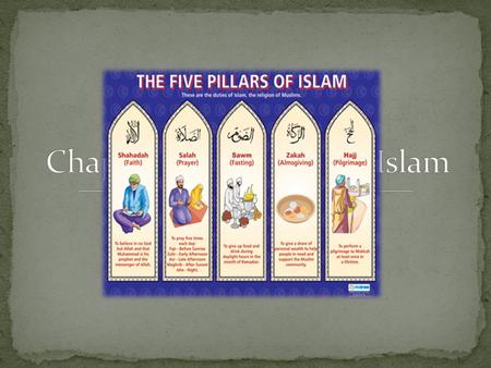 Section 1-The Rise of Islam Click the Speaker button to listen to the audio again.