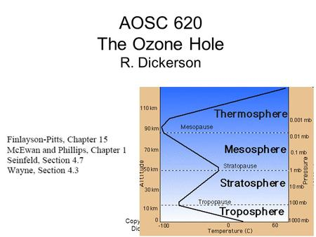 Copyright © 2010 R. R. Dickerson & Z.Q. Li 1 AOSC 620 The Ozone Hole R. Dickerson.