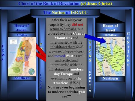 House of Judah The Book of Beginnings GENTILESGENTILES JEWSJEWS House of Israel STICKS SSTTIICCKKSSEPHRAIMSSTTIICCKKSSEPHRAIM TWOTWOJUDAHTWOTWOJUDAH ThisCHART.