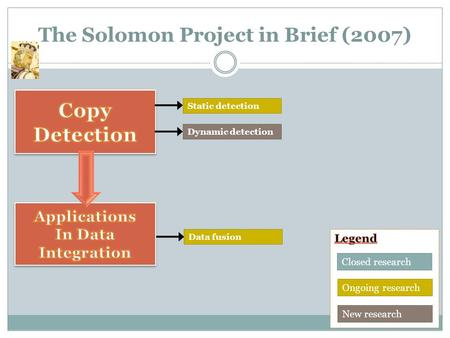 The Solomon Project in Brief (2007) Static detection Ongoing research New research Closed research Data fusion Dynamic detection.