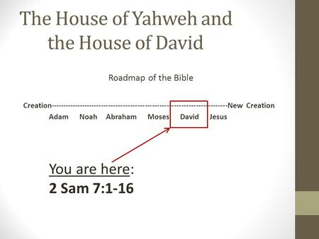 The House of Yahweh and the House of David Roadmap of the Bible Creation-------------------------------------------------------------------------New Creation.