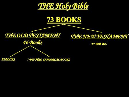 THE Holy Bible 73 BOOKS THE OLD TESTAMENT 46 Books THE NEW TESTAMENT 27 BOOKS 39 BOOKS 7 DEUTRO-CANONICAL BOOKS.