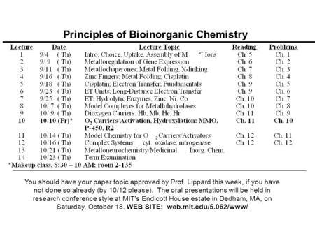 chemistry boring essay Free essays on essay on life without friends will be boring get help with your writing 1 through 30.