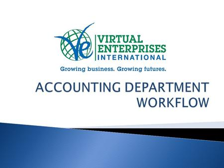  Invoices/Purchase Orders/Order Forms (copies of forms)  Sales Journal/Accounts Receivable Record (Excel spreadsheets)  Purchases (copies of forms)
