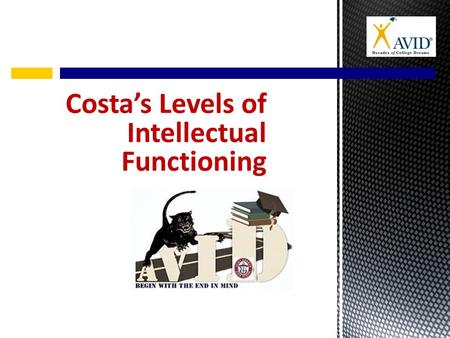 Costa's Levels of Intellectual Functioning. Level 1 – defining – describing – identifying – listing – naming – observing – reciting – scanning Costa's.