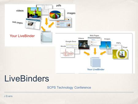 J.Evans LiveBinders SCPS Technology Conference. What is LiveBinder? Your 3 ring binder for the web. ✤ Collect your resources ✤ Organize them neatly and.