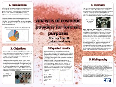 It is expected from this research that comparing the different types as well as the brands of cosmetics will allow to establish the similarities and differences.